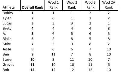Male Ranking_1